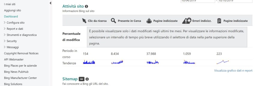 Guida a Bing Webmaster Tool